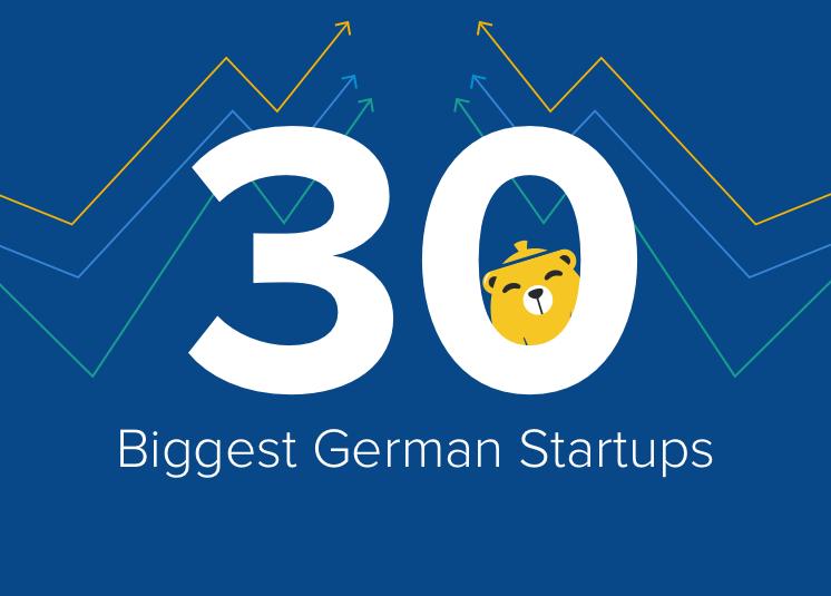 Germany\'s 30 Biggest Startups in 2015