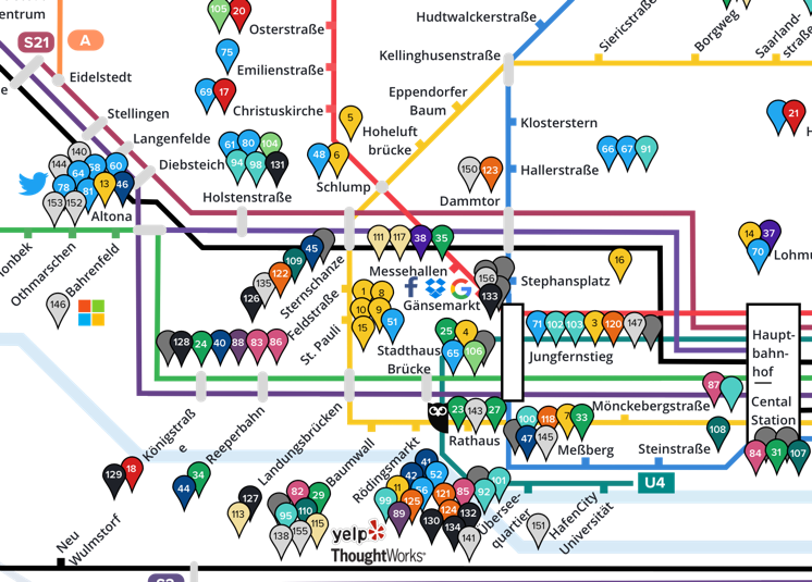 The Ultimate Guide to Hamburg's Startup Scene - Hamburg Tech Map