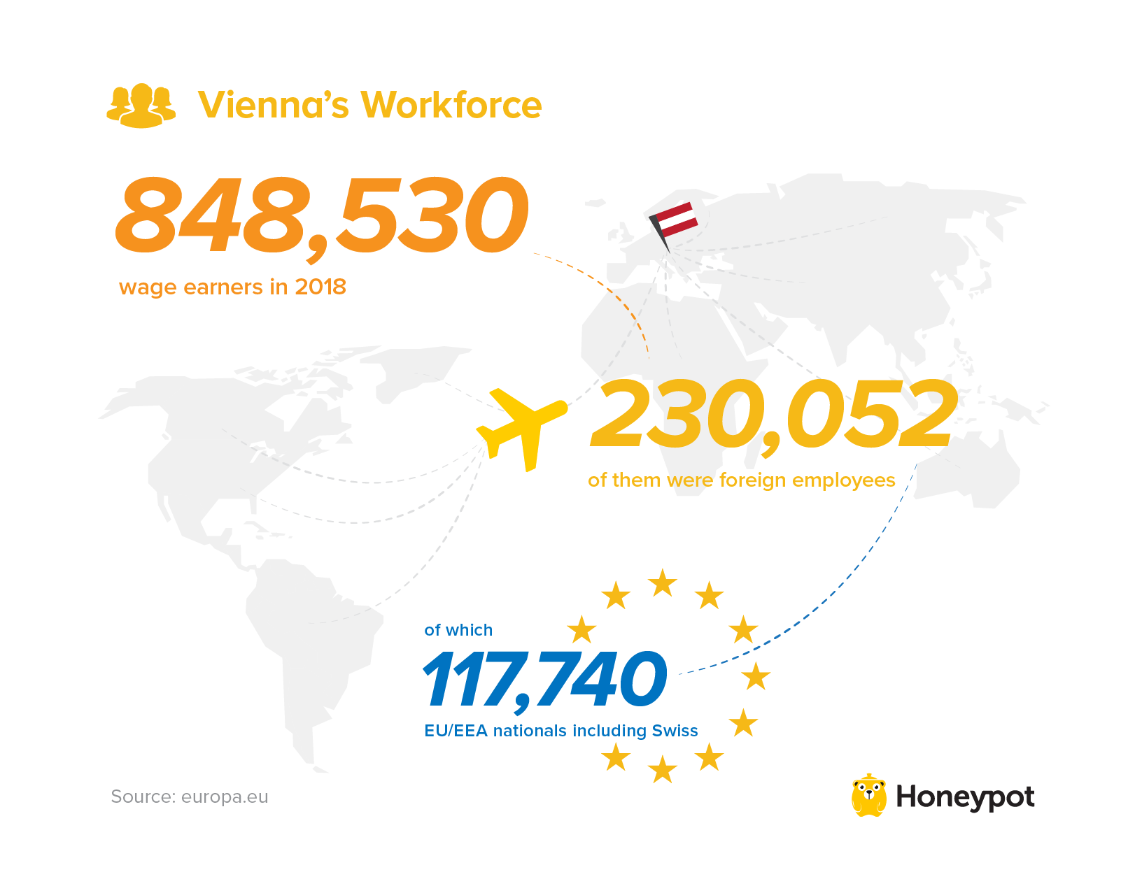 Vienna's workforce