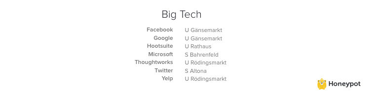 technology companies in Hamburg