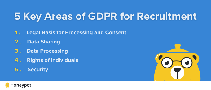5 Key Areas of GDPR for Recruitment