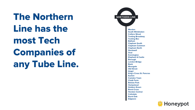 london-tube-northern-line