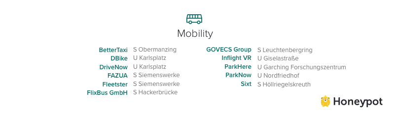 Mobility-tech-Munich