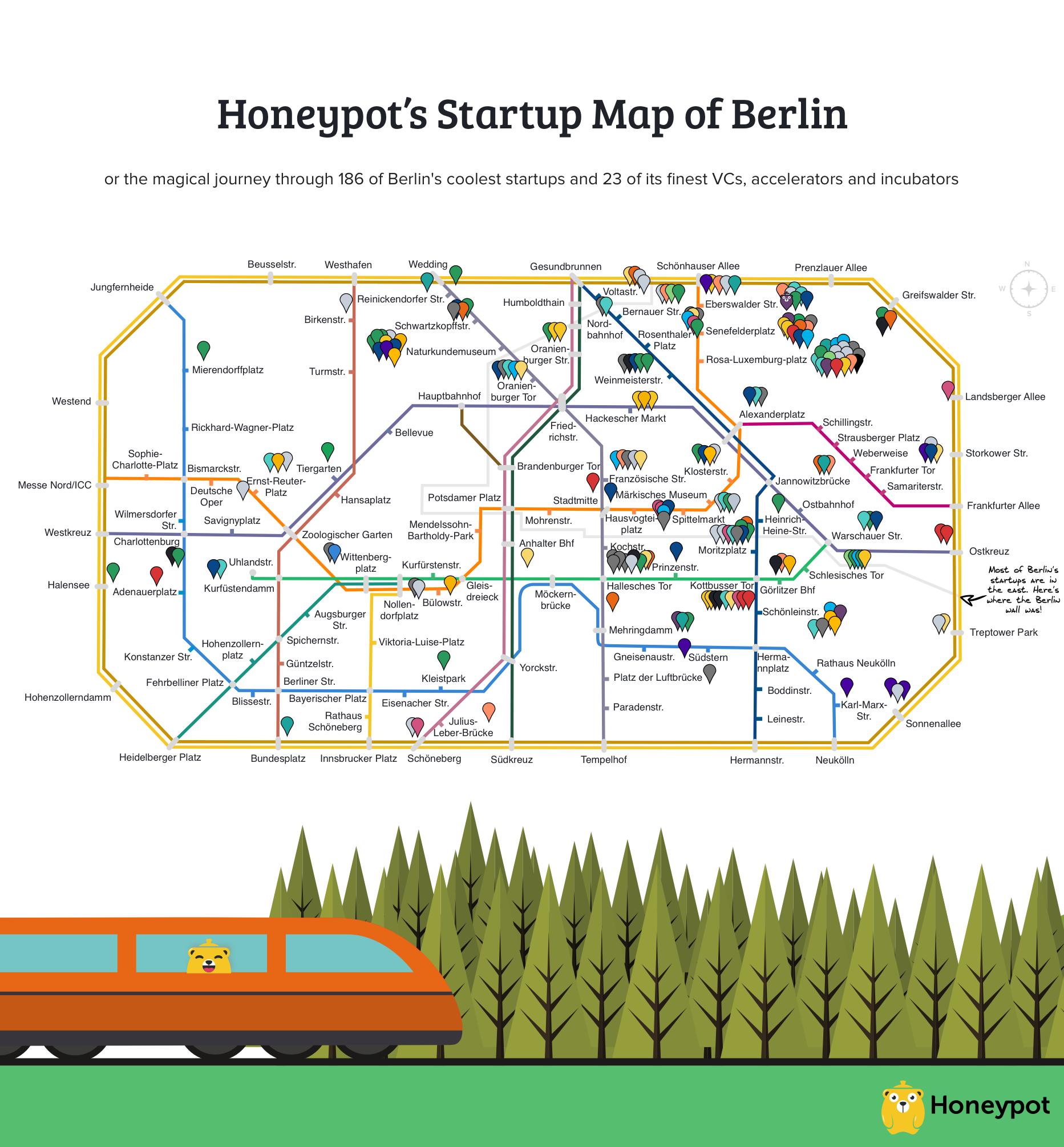 Berlin Startup Map
